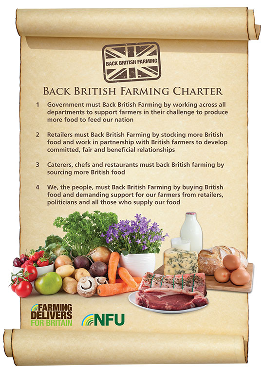 NFU's charter to Back British Farming.