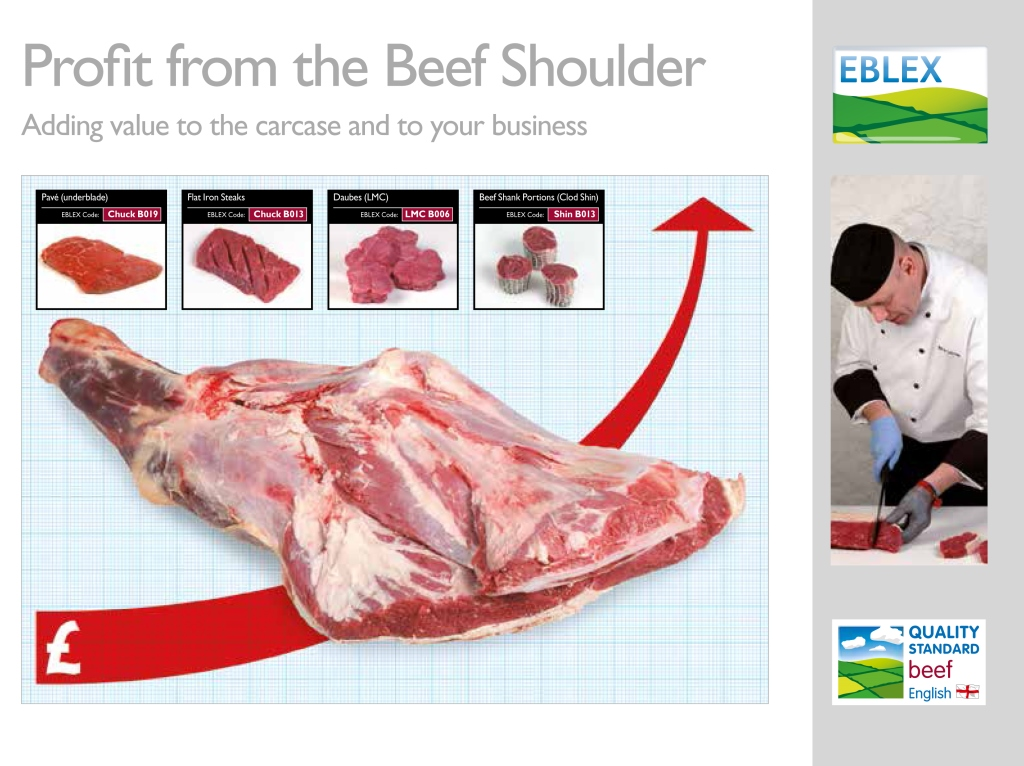 Profit from the Beef Shoulder Brochure Front Cover